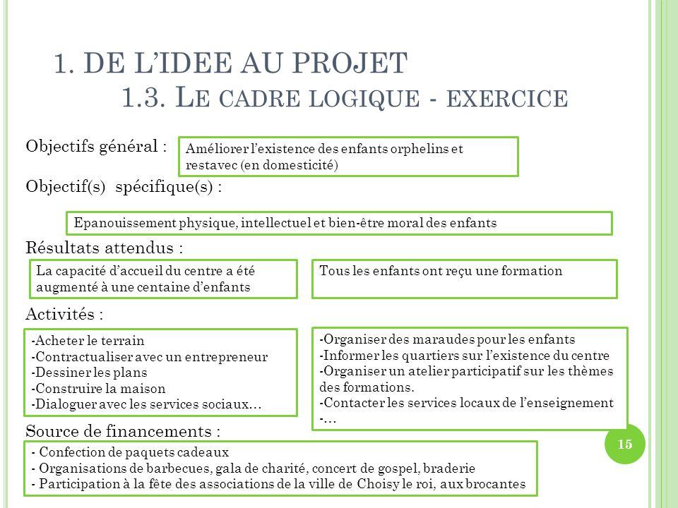 1. DE LIDEE AU PROJET 1.3. L E CADRE LOGIQUE - EXERCICE Objectifs général : Objectif(s) spécifique(s) : Résultats attendus : Activités : Source de fin