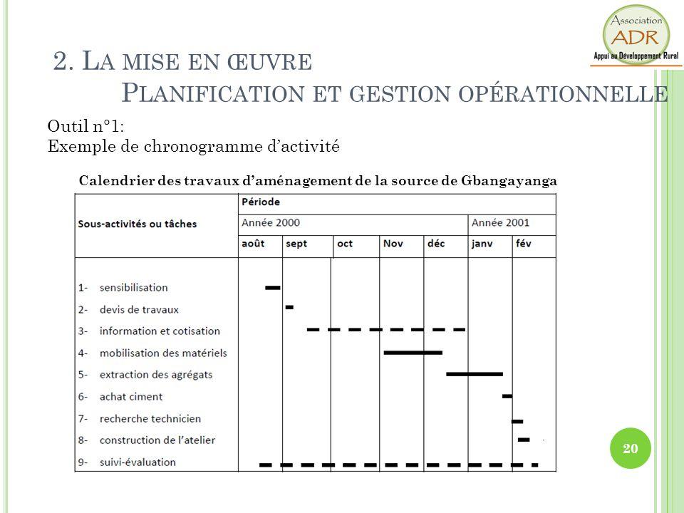 2. L A MISE EN ŒUVRE P LANIFICATION ET GESTION OPÉRATIONNELLE Outil n°1: Exemple de chronogramme dactivité Calendrier des travaux daménagement de la s