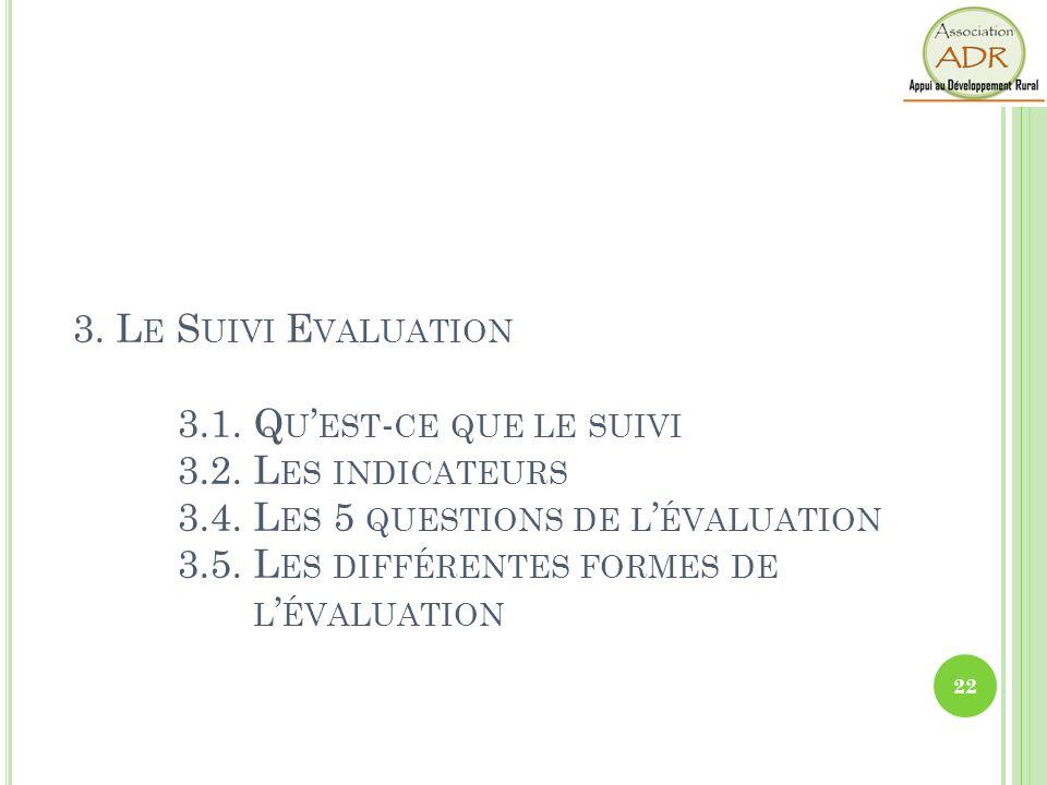 3. L E S UIVI E VALUATION 3.1. Q U EST - CE QUE LE SUIVI 3.2. L ES INDICATEURS 3.4. L ES 5 QUESTIONS DE L ÉVALUATION 3.5. L ES DIFFÉRENTES FORMES DE L