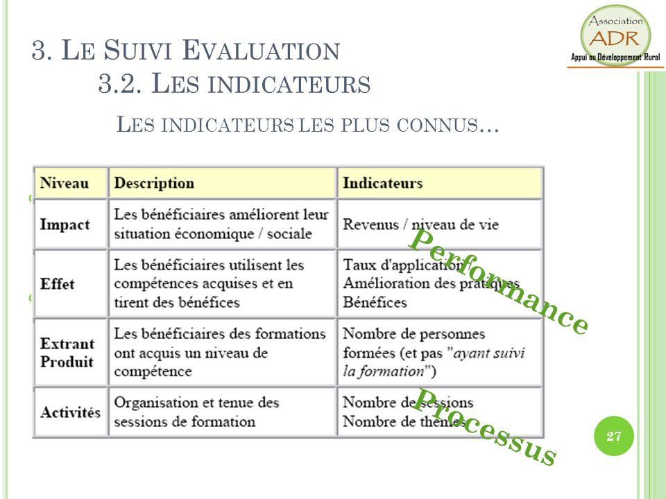 Indicateurs de performance/résultats : liés aux objectifs immédiats (produits), à moyen terme (effets) ou à long terme (impacts) (Indicateurs demandés