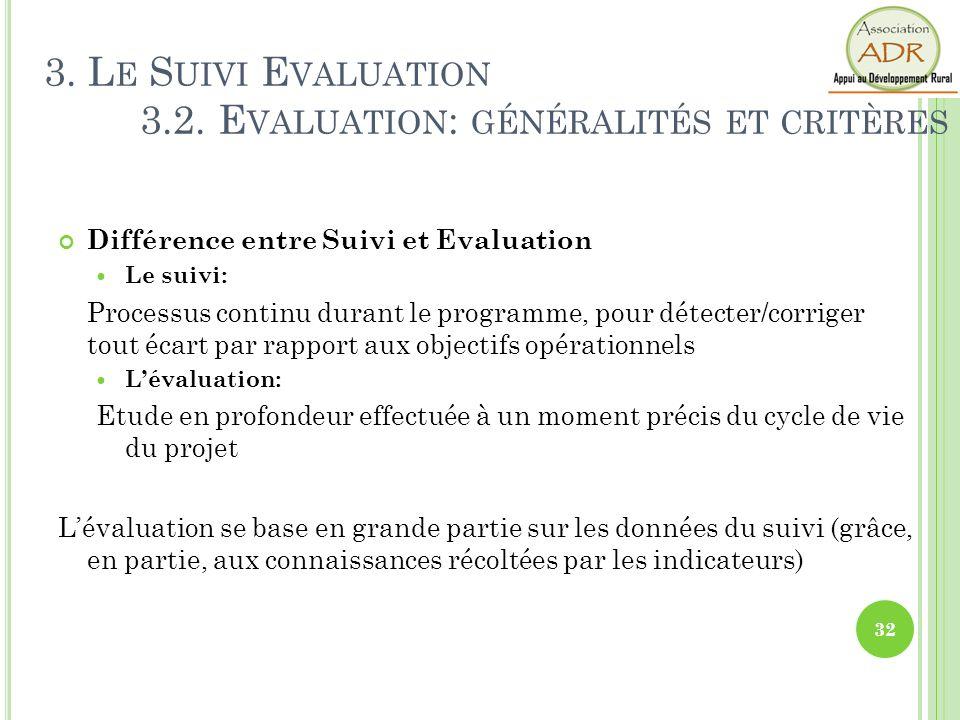 Différence entre Suivi et Evaluation Le suivi: Processus continu durant le programme, pour détecter/corriger tout écart par rapport aux objectifs opér