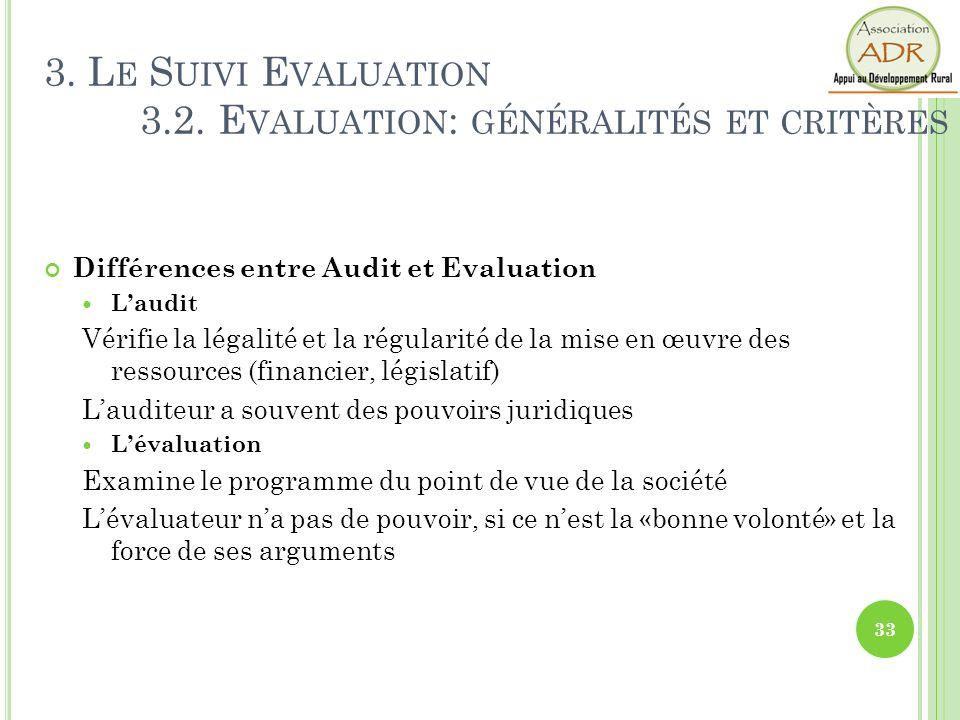 Différences entre Audit et Evaluation Laudit Vérifie la légalité et la régularité de la mise en œuvre des ressources (financier, législatif) Lauditeur