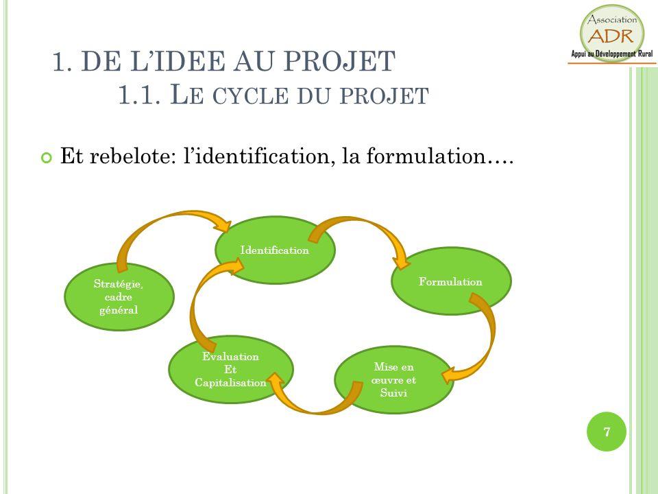 Et rebelote: lidentification, la formulation…. 1. DE LIDEE AU PROJET 1.1. L E CYCLE DU PROJET Stratégie, cadre général Identification Formulation Mise