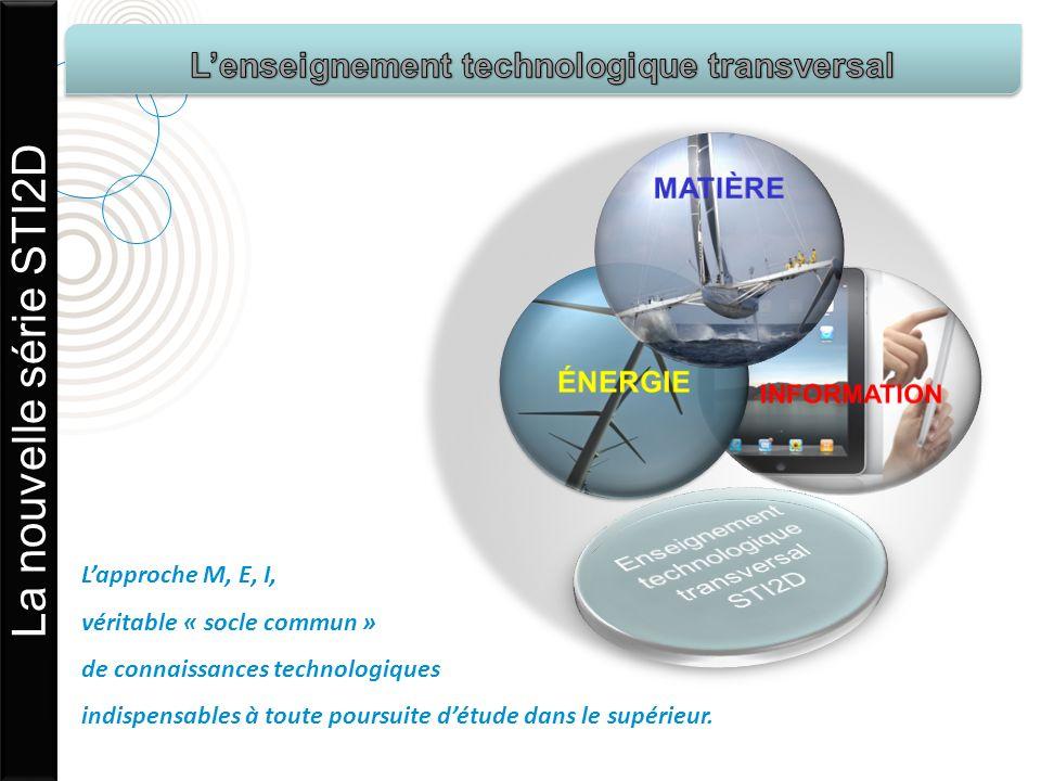 Lapproche M, E, I, véritable « socle commun » de connaissances technologiques indispensables à toute poursuite détude dans le supérieur.