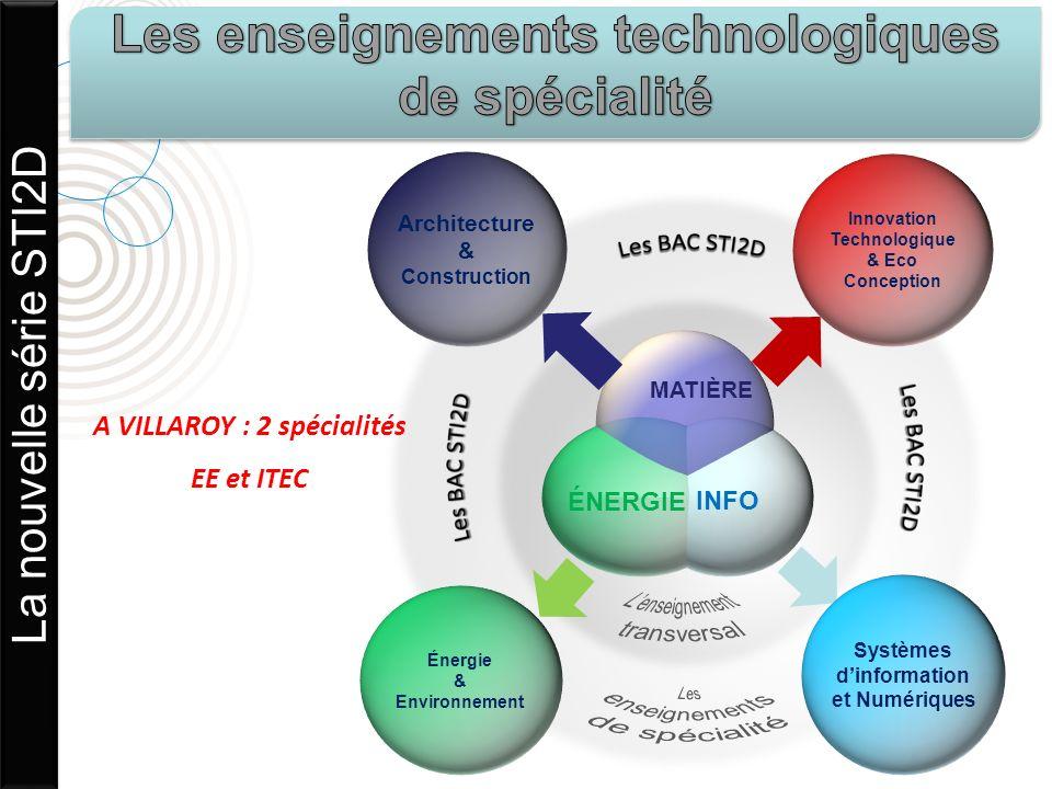 Architecture & Construction Innovation Technologique & Eco Conception Systèmes dinformation et Numériques Énergie & Environnement A VILLAROY : 2 spécialités EE et ITEC La nouvelle série STI2D