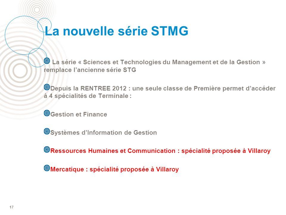 La nouvelle série STMG La série « Sciences et Technologies du Management et de la Gestion » remplace lancienne série STG Depuis la RENTREE 2012 : une