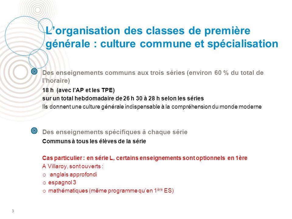 3 Lorganisation des classes de première générale : culture commune et spécialisation Des enseignements communs aux trois séries (environ 60 % du total