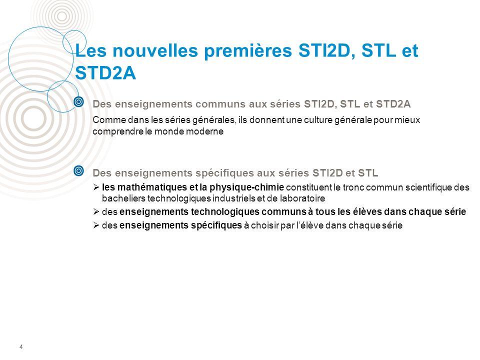 4 Les nouvelles premières STI2D, STL et STD2A Des enseignements communs aux séries STI2D, STL et STD2A Comme dans les séries générales, ils donnent un