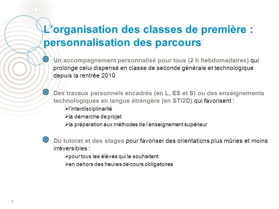 5 Lorganisation des classes de première : personnalisation des parcours Un accompagnement personnalisé pour tous (2 h hebdomadaires) qui prolonge celu