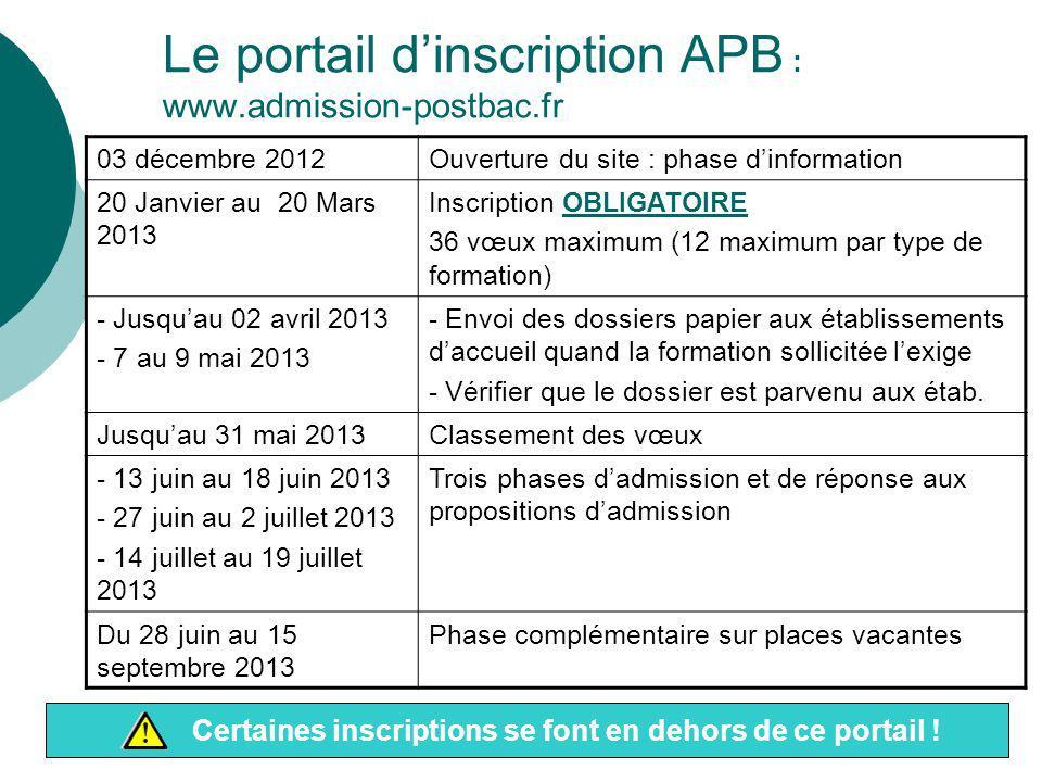 Le portail dinscription APB : www.admission-postbac.fr Certaines inscriptions se font en dehors de ce portail ! 03 décembre 2012Ouverture du site : ph
