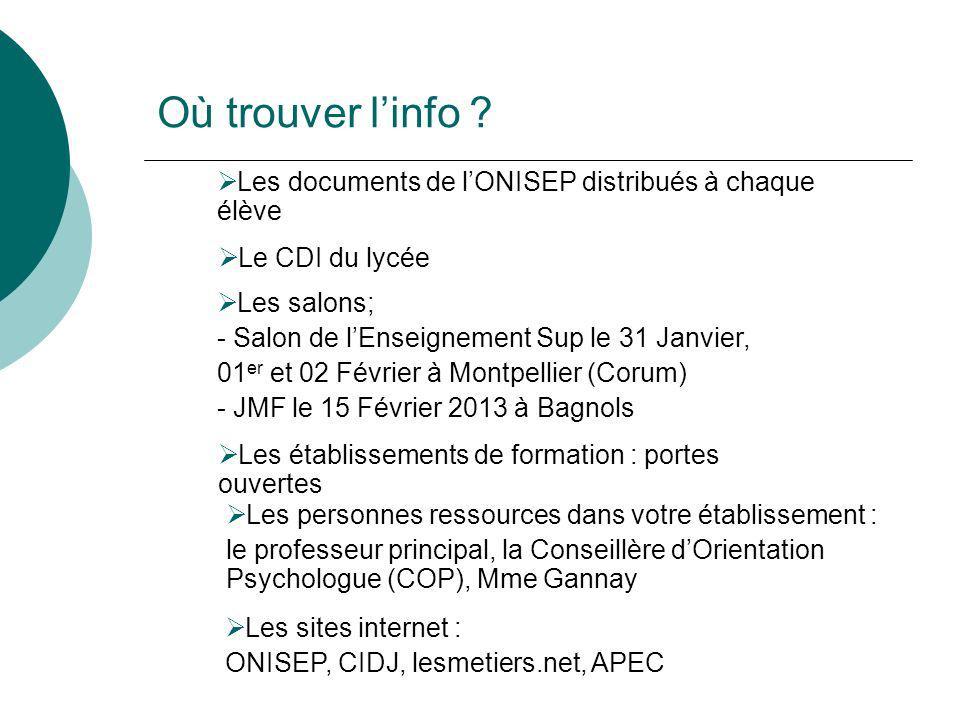 Où trouver linfo ? Les documents de lONISEP distribués à chaque élève Le CDI du lycée Les établissements de formation : portes ouvertes Les salons; -