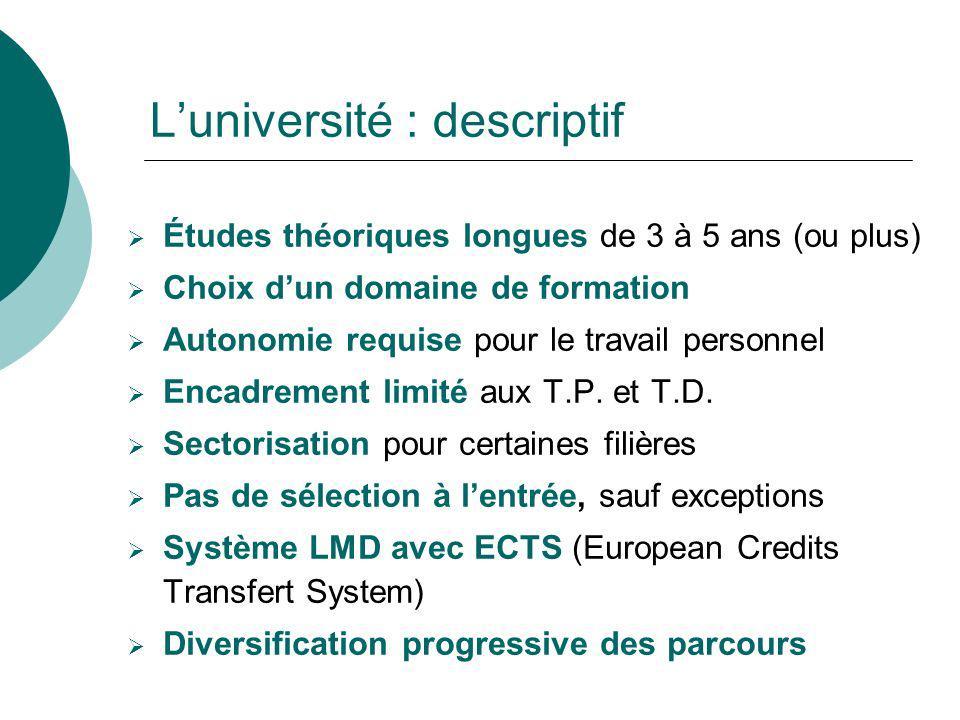 Luniversité : descriptif Études théoriques longues de 3 à 5 ans (ou plus) Choix dun domaine de formation Autonomie requise pour le travail personnel E