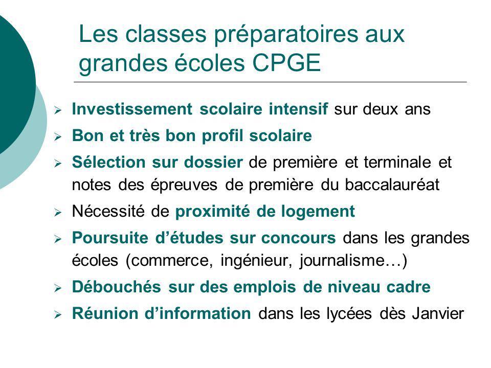 CPGE : 3 filières Prépas Sciences Ecoles dingénieurs Ecoles vétérinaires ENS Ecoles militaires supérieures Saint-Cyr ENAss ENS Sciences Po Ecole des Chartes Ecoles sup.