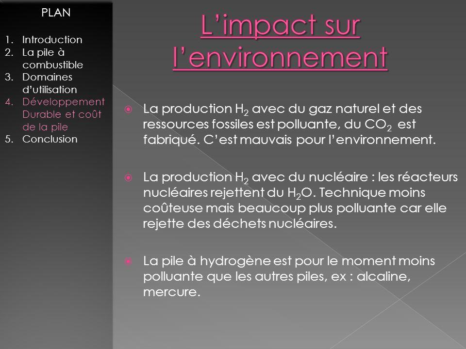 La production H 2 avec du gaz naturel et des ressources fossiles est polluante, du CO 2 est fabriqué. Cest mauvais pour lenvironnement. La production