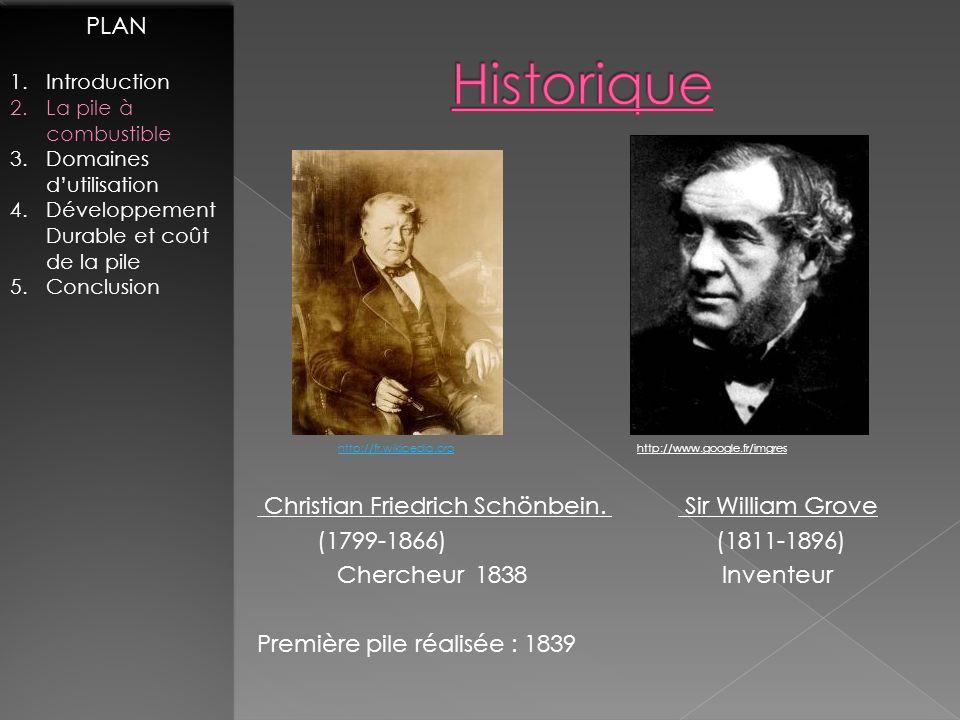 http://fr.wikipedia.org http://www.google.fr/imgreshttp://fr.wikipedia.org Christian Friedrich Schönbein. Sir William Grove (1799-1866) (1811-1896) Ch