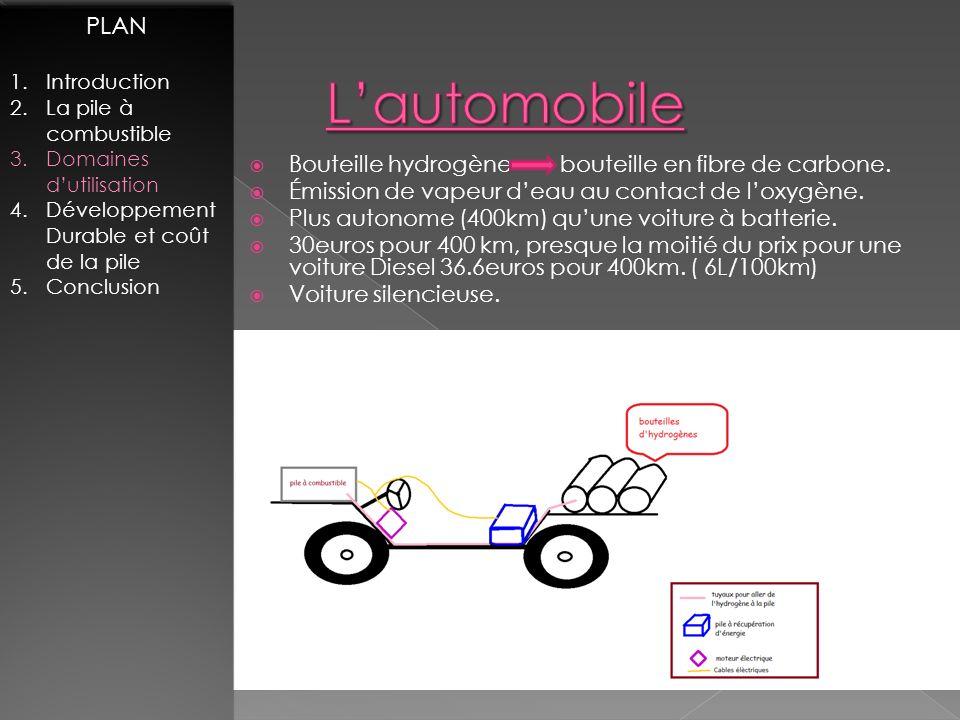 Bouteille hydrogène bouteille en fibre de carbone. Émission de vapeur deau au contact de loxygène. Plus autonome (400km) quune voiture à batterie. 30e