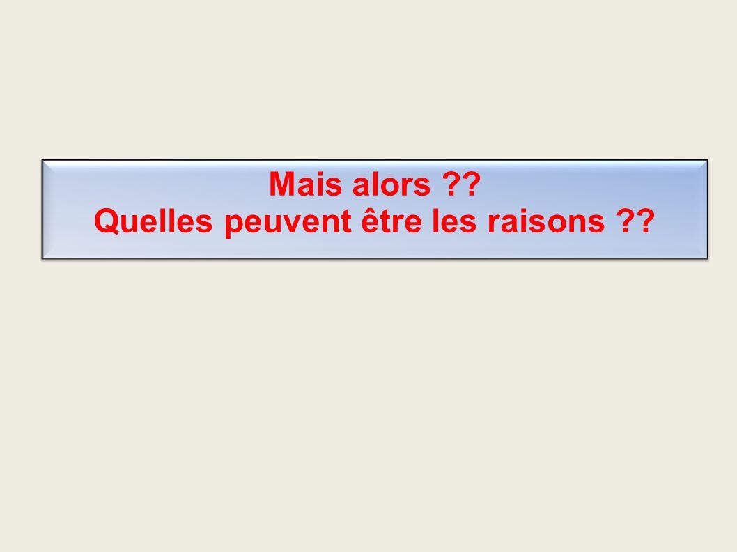 Question écrite n° 16860 de M.