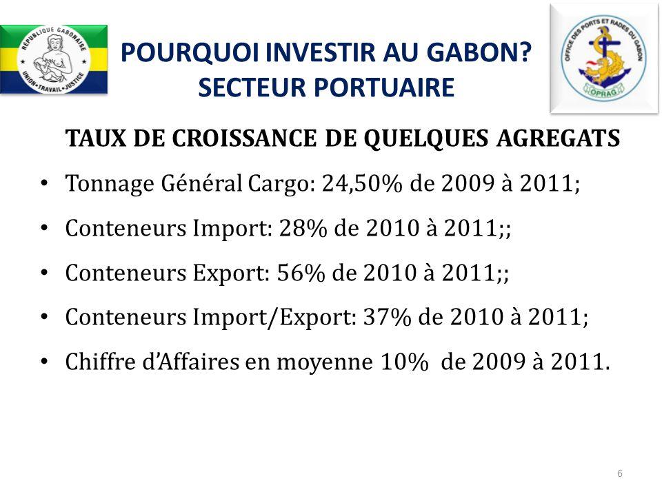 TAUX DE CROISSANCE DE QUELQUES AGREGATS Tonnage Général Cargo: 24,50% de 2009 à 2011; Conteneurs Import: 28% de 2010 à 2011;; Conteneurs Export: 56% d