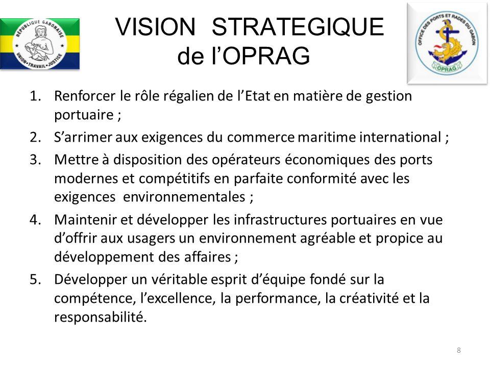 VISION STRATEGIQUE de lOPRAG 1.Renforcer le rôle régalien de lEtat en matière de gestion portuaire ; 2.Sarrimer aux exigences du commerce maritime int