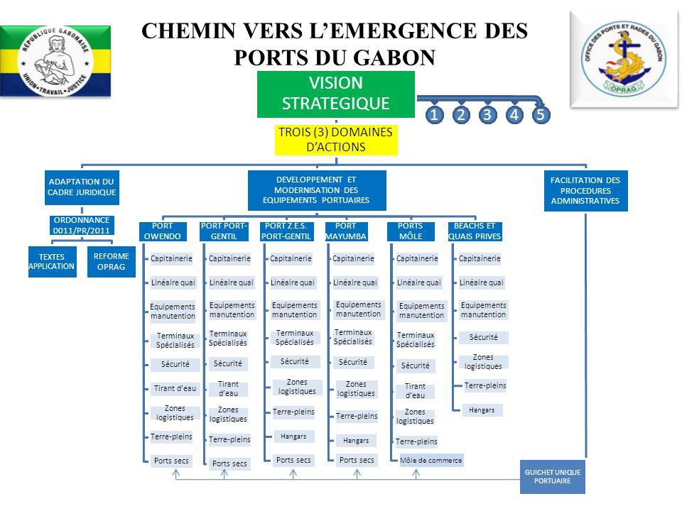 12345 CHEMIN VERS LEMERGENCE DES PORTS DU GABON