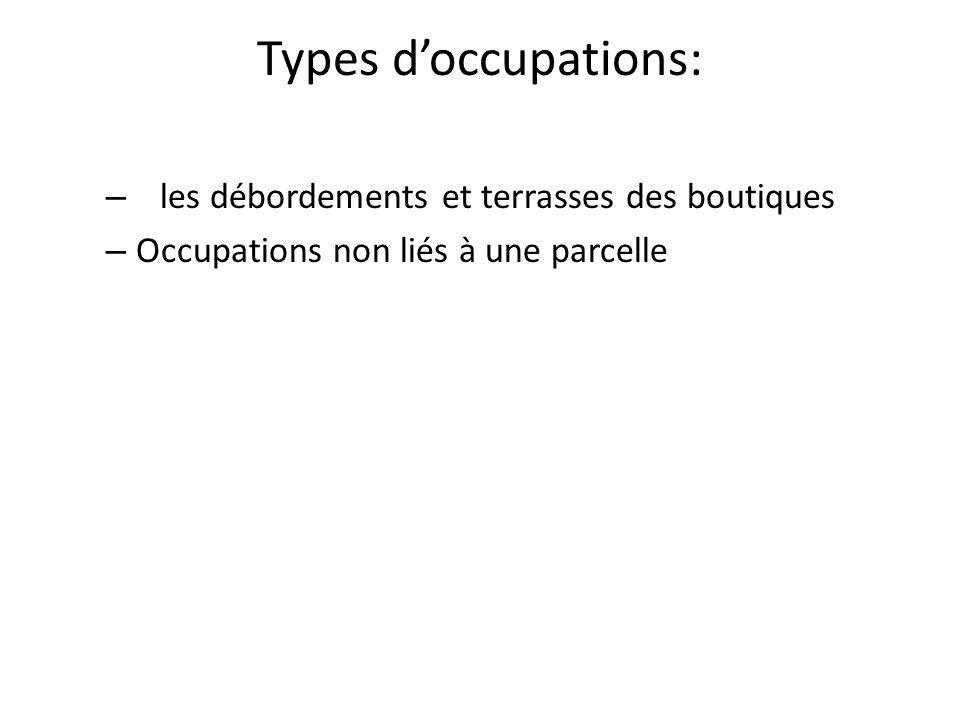Types doccupations: – les débordements et terrasses des boutiques – Occupations non liés à une parcelle