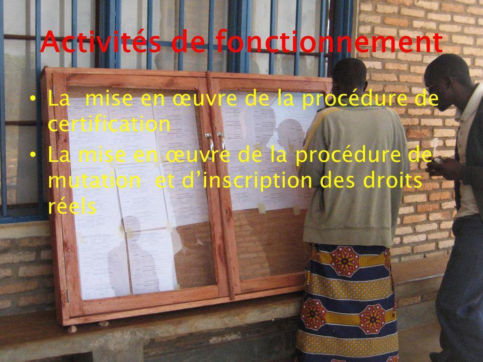 Activités de fonctionnement La mise en œuvre de la procédure de certification La mise en œuvre de la procédure de mutation et dinscription des droits réels