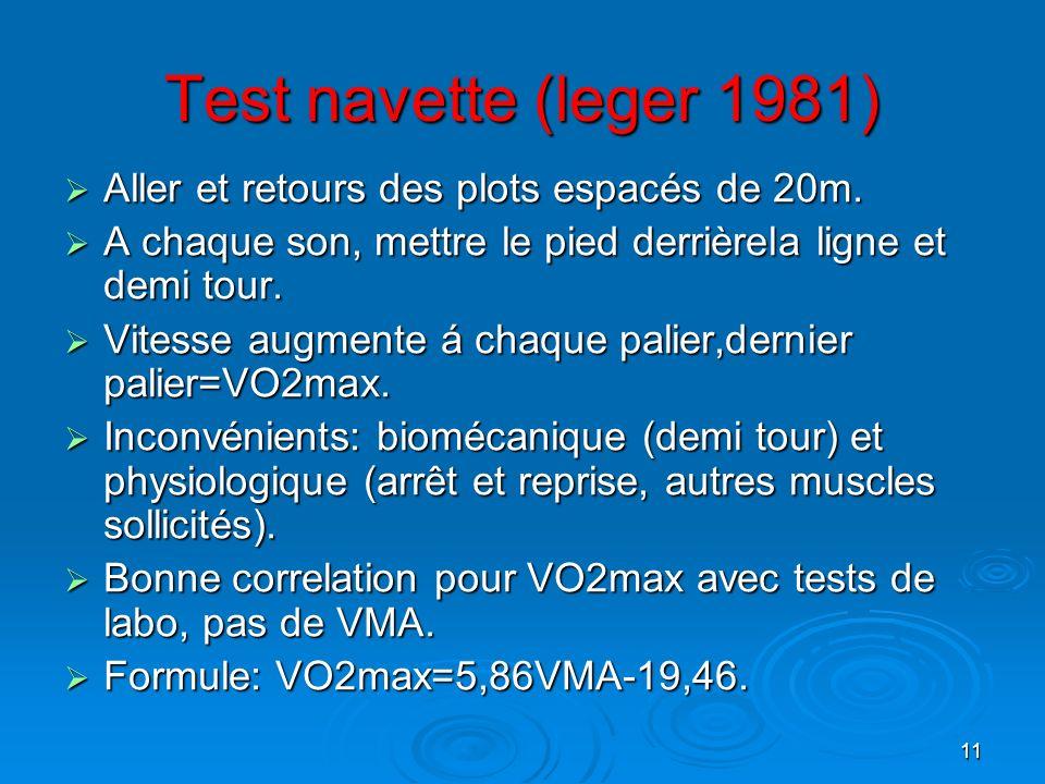 11 Test navette (leger 1981) Aller et retours des plots espacés de 20m. Aller et retours des plots espacés de 20m. A chaque son, mettre le pied derriè