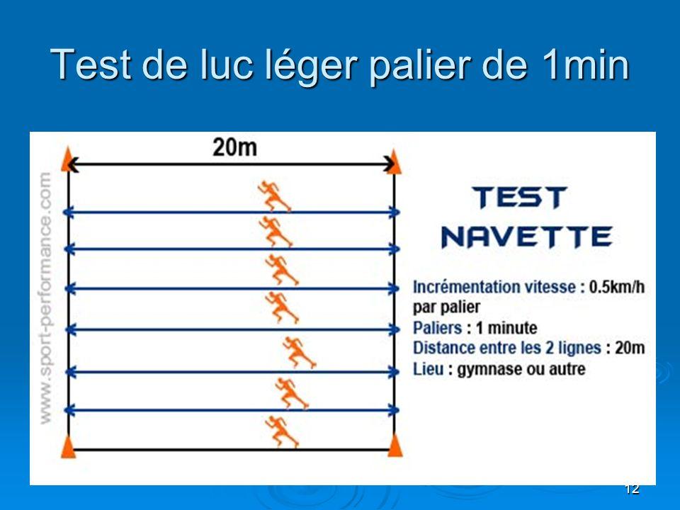 12 Test de luc léger palier de 1min