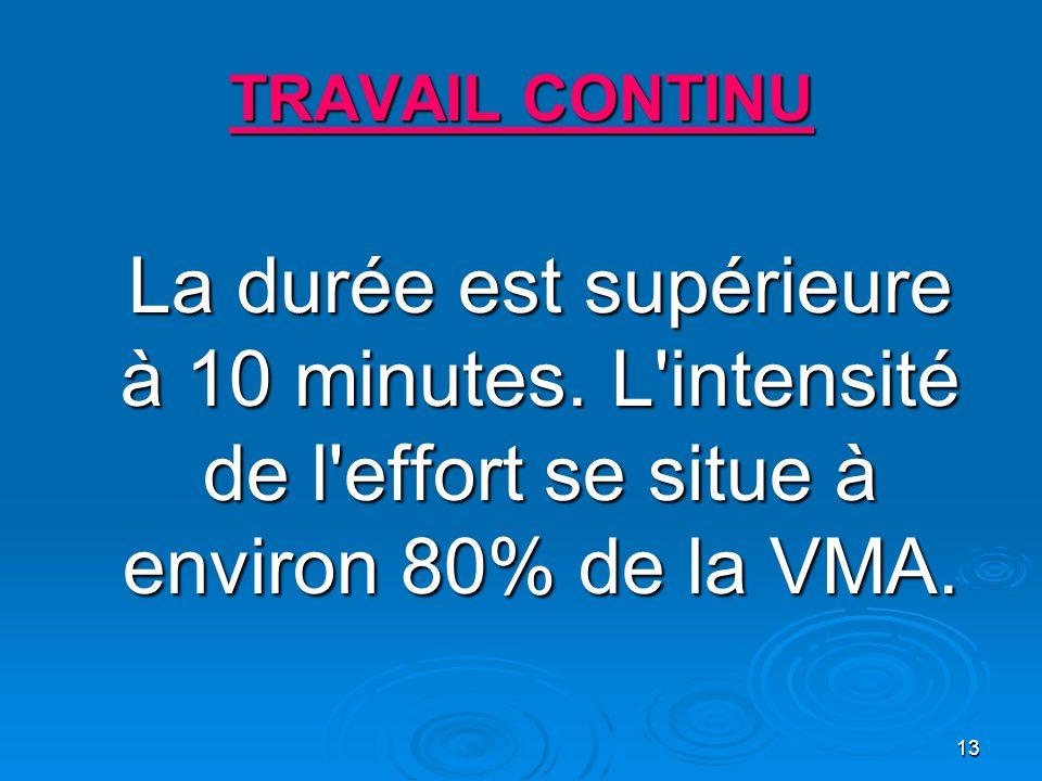 13 TRAVAIL CONTINU La durée est supérieure à 10 minutes. L'intensité de l'effort se situe à environ 80% de la VMA.