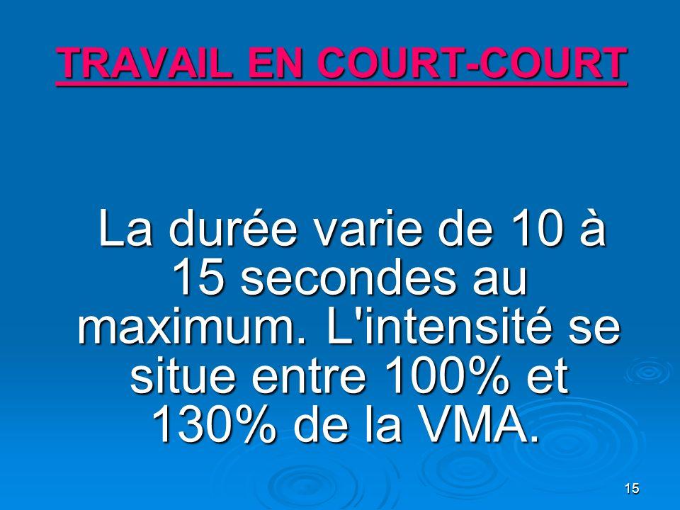 15 TRAVAIL EN COURT-COURT La durée varie de 10 à 15 secondes au maximum. L'intensité se situe entre 100% et 130% de la VMA. La durée varie de 10 à 15