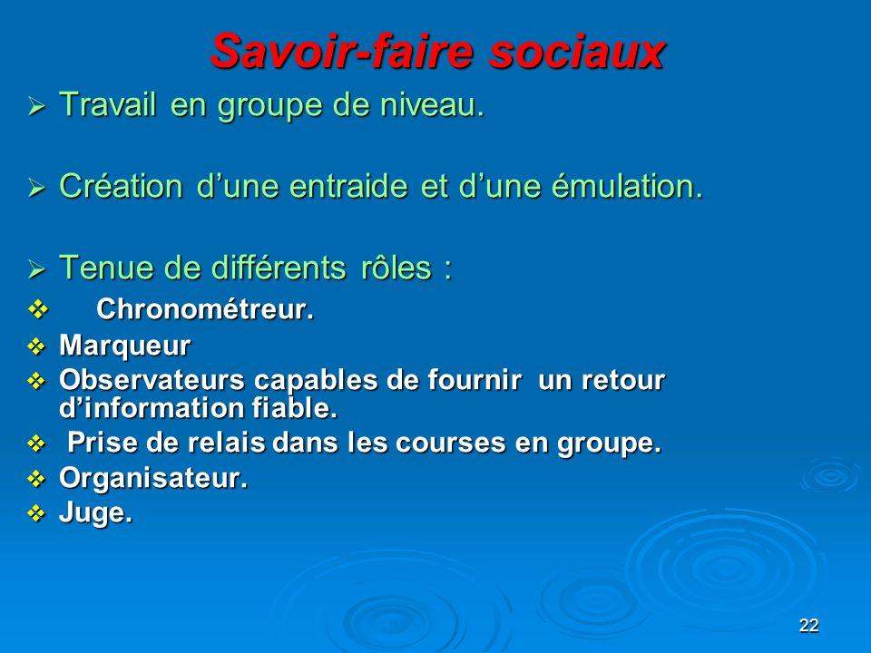 22 Savoir-faire sociaux Travail en groupe de niveau. Travail en groupe de niveau. Création dune entraide et dune émulation. Création dune entraide et