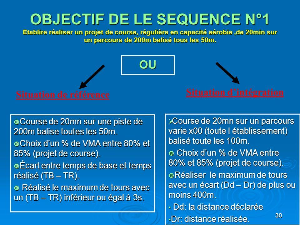 30 OBJECTIF DE LE SEQUENCE N°1 Etablire réaliser un projet de course, régulière en capacité aérobie,de 20min sur un parcours de 200m balisé tous les 5