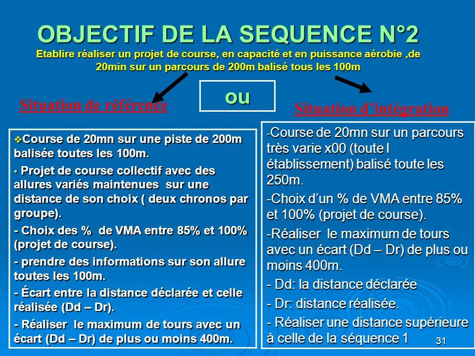 31 OBJECTIF DE LA SEQUENCE N°2 Etablire réaliser un projet de course, en capacité et en puissance aérobie,de 20min sur un parcours de 200m balisé tous