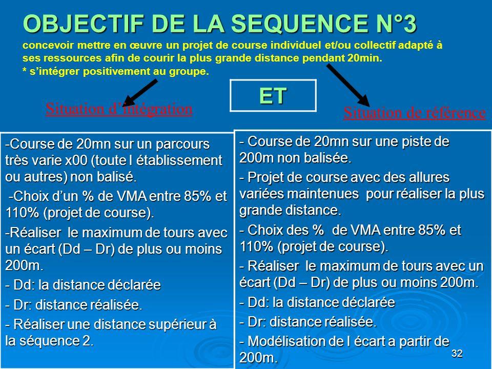 32 OBJECTIF DE LA SEQUENCE N°3 OBJECTIF DE LA SEQUENCE N°3 concevoir mettre en œuvre un projet de course individuel et/ou collectif adapté à ses resso