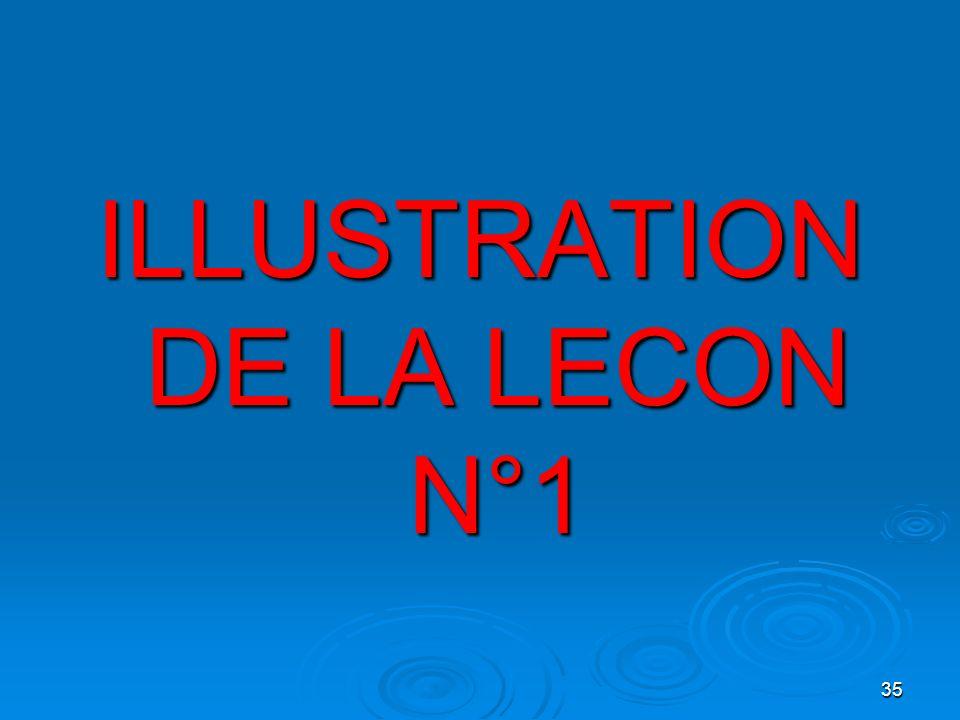35 ILLUSTRATION DE LA LECON N°1