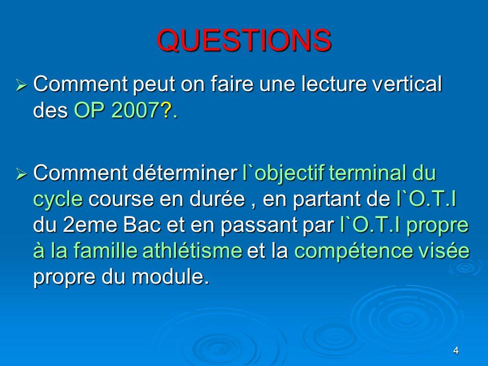 4 QUESTIONS Comment peut on faire une lecture vertical des OP 2007?. Comment peut on faire une lecture vertical des OP 2007?. Comment déterminer l`obj
