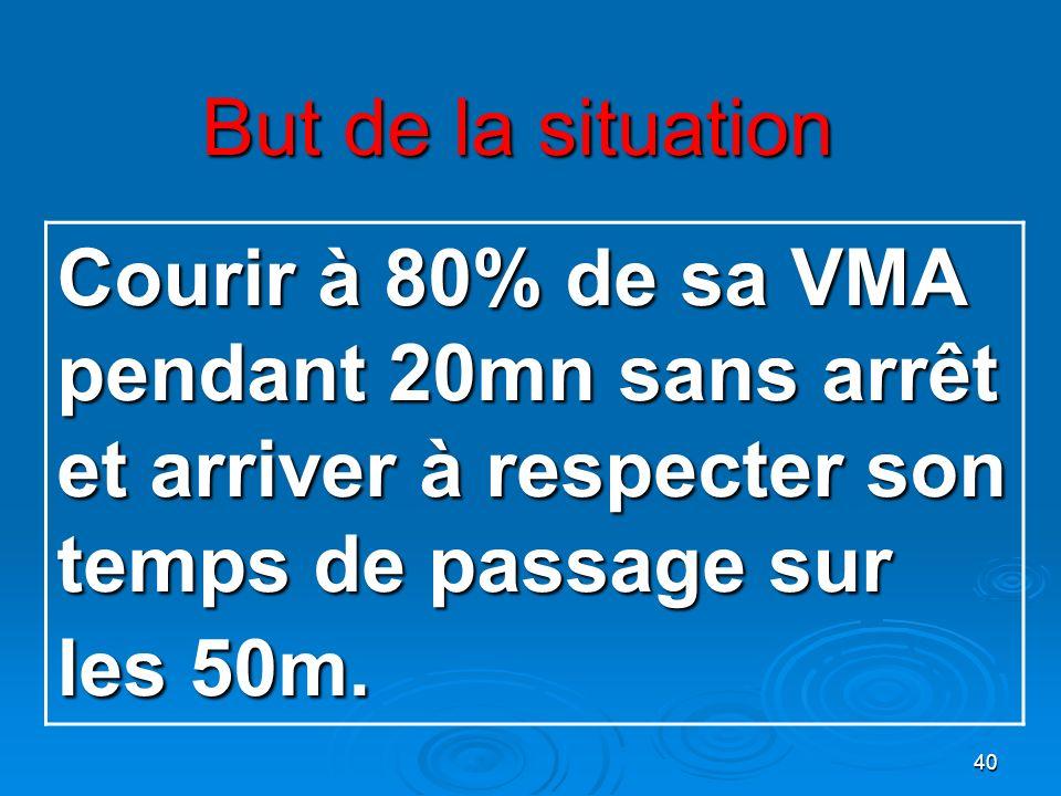 40 Courir à 80% de sa VMA pendant 20mn sans arrêt et arriver à respecter son temps de passage sur les 50m. But de la situation But de la situation