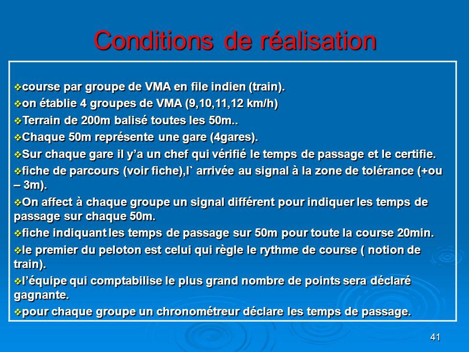 41 Conditions de réalisation course par groupe de VMA en file indien (train). course par groupe de VMA en file indien (train). on établie 4 groupes de