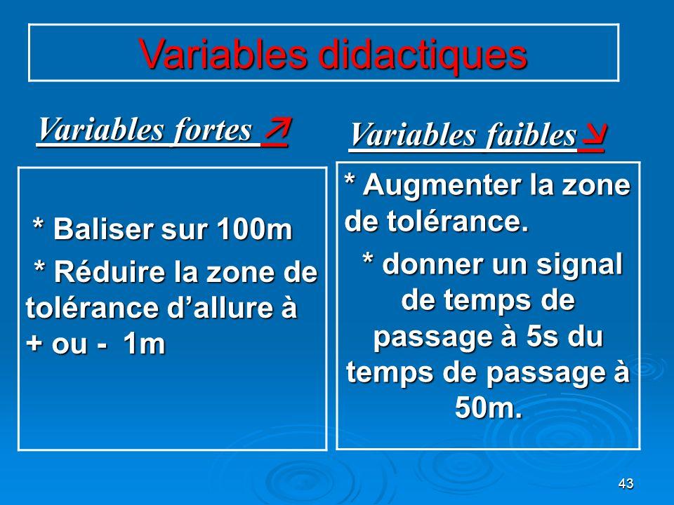 43 Variables didactiques Variables didactiques * Baliser sur 100m * Baliser sur 100m * Réduire la zone de tolérance dallure à + ou - 1m * Réduire la z