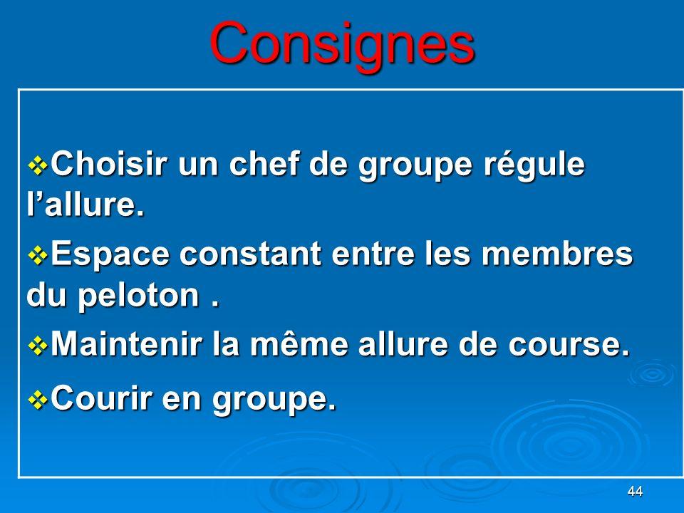 44 Consignes Choisir un chef de groupe régule lallure. Choisir un chef de groupe régule lallure. Espace constant entre les membres du peloton. Espace