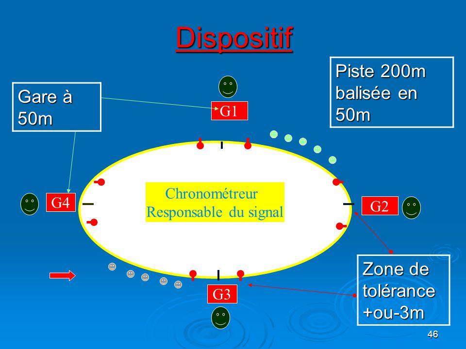 46 Dispositif Gare à 50m Zone de tolérance +ou-3m G1 G2 G3 G4 Piste 200m balisée en 50m Chronométreur Responsable du signal