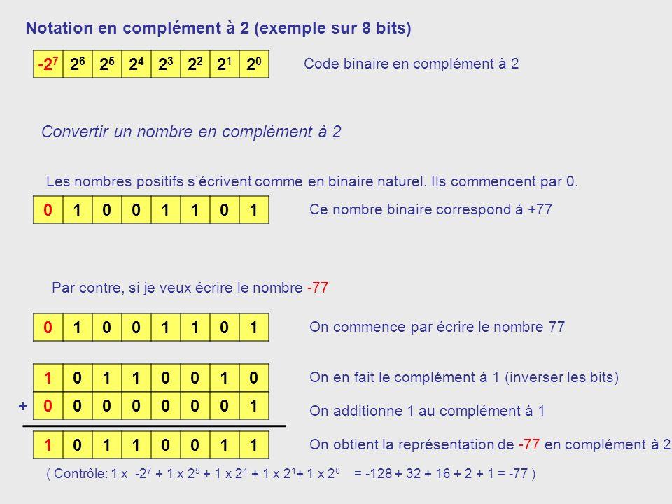 Notation en complément à 2 (exemple sur 8 bits) Convertir un nombre en complément à 2 Code binaire en complément à 2 -2 7 2626 2525 2424 23232 2121 20