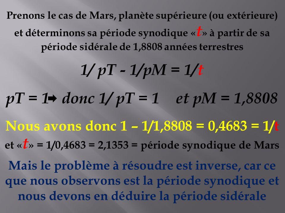 Prenons le cas de Mars, planète supérieure (ou extérieure) et déterminons sa période synodique « t » à partir de sa période sidérale de 1,8808 années terrestres 1/ pT - 1/pM = 1/t pT = 1 donc 1/ pT = 1 et pM = 1,8808 Nous avons donc 1 – 1/1,8808 = 0,4683 = 1/t et « t » = 1/0,4683 = 2,1353 = période synodique de Mars Mais le problème à résoudre est inverse, car ce que nous observons est la période synodique et nous devons en déduire la période sidérale