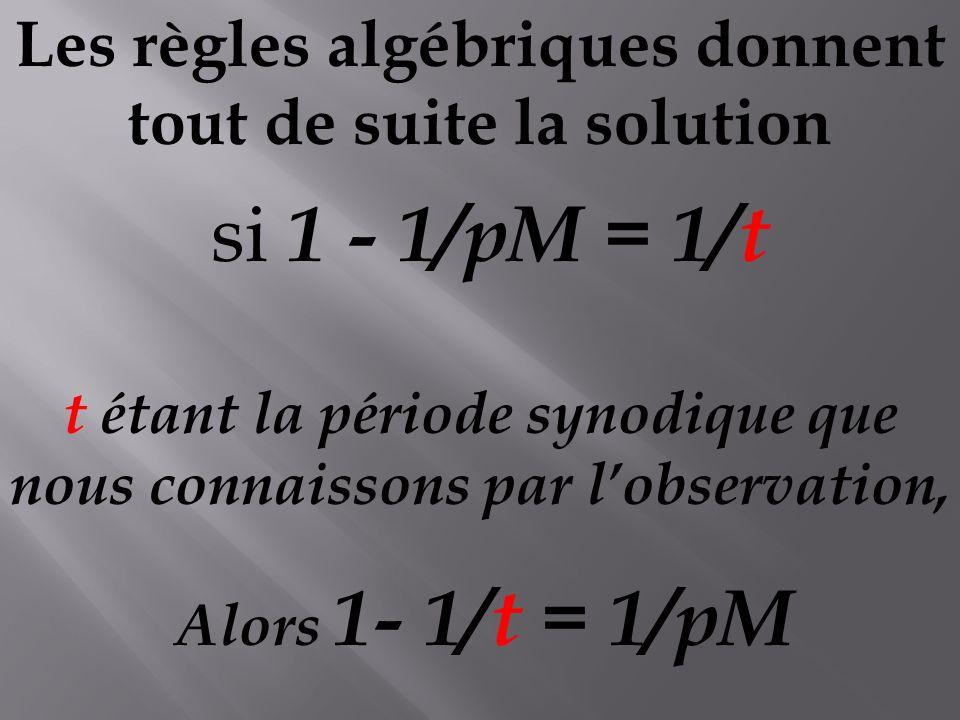 Les règles algébriques donnent tout de suite la solution si 1 - 1/pM = 1/t t étant la période synodique que nous connaissons par lobservation, Alors 1- 1/t = 1/pM