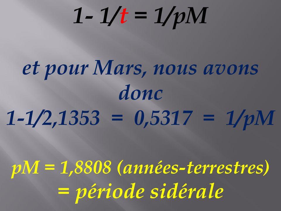 1- 1/t = 1/pM et pour Mars, nous avons donc 1-1/2,1353 = 0,5317 = 1/pM pM = 1,8808 (années-terrestres) = période sidérale