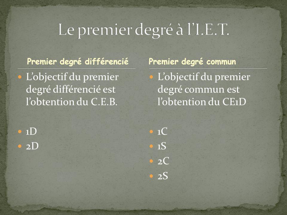 Premier degré différencié Lobjectif du premier degré différencié est lobtention du C.E.B.