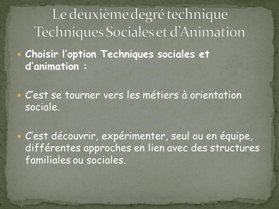 Choisir loption Techniques sociales et danimation : Cest se tourner vers les métiers à orientation sociale.