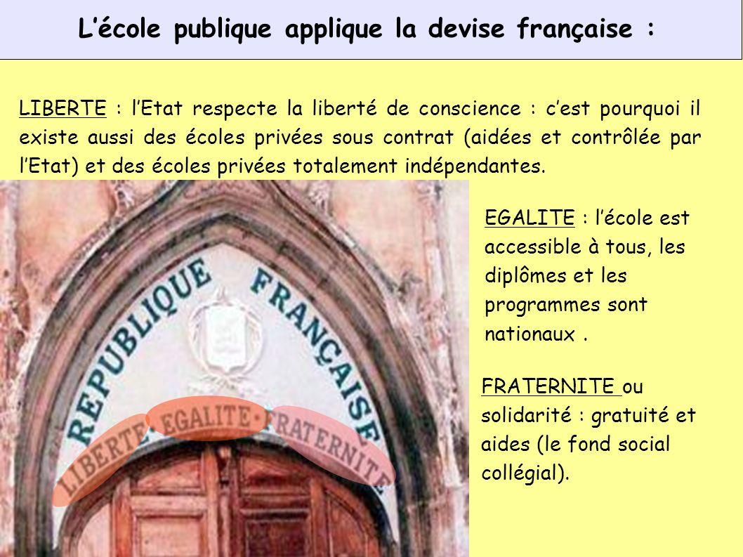 Lécole publique applique la devise française : LIBERTE : lEtat respecte la liberté de conscience : cest pourquoi il existe aussi des écoles privées so