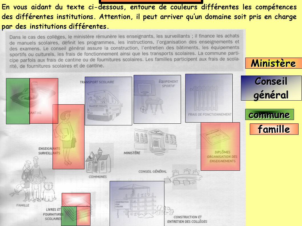 En vous aidant du texte ci-dessous, entoure de couleurs différentes les compétences des différentes institutions. Attention, il peut arriver quun doma