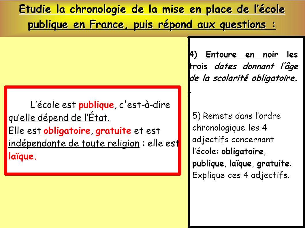 Etudie la chronologie de la mise en place de lécole publique en France, puis répond aux questions : 1794 : Loi prévoyant une instruction obligatoire e